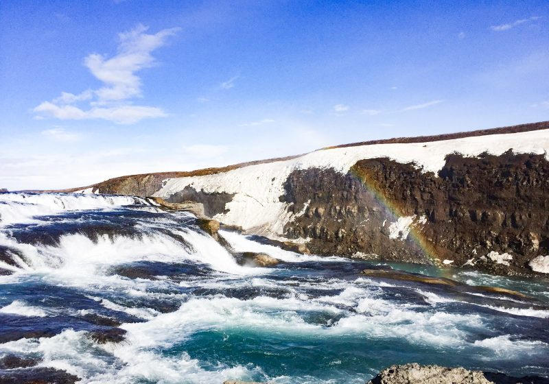 4 Day Iceland Itinerary - Waterfall in Iceland